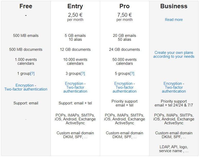 Pricing-Plan-of-Mailfence-Email-Service