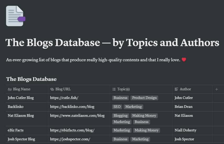 """A Screenshot of """"The Blogs Database"""" in Notion"""