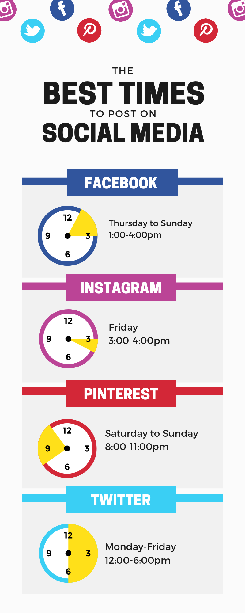 The Best Times to Post on the Social Media